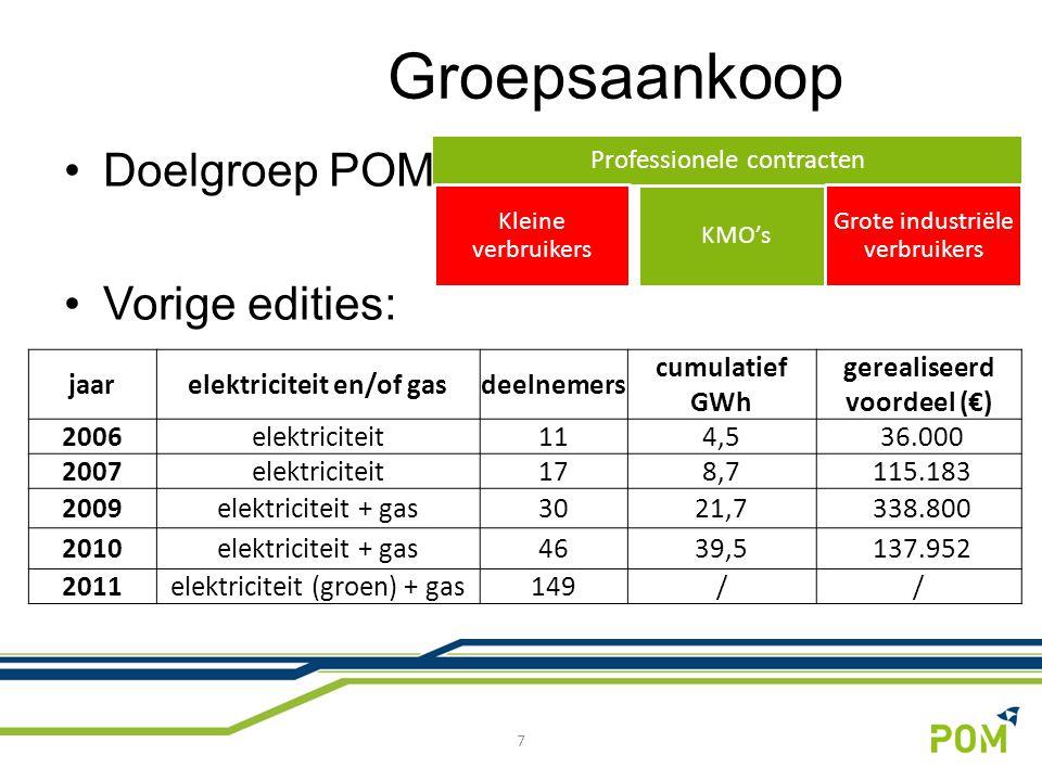 7 Doelgroep POM Vorige edities: Professionele contracten Kleine verbruikers KMO's Grote industriële verbruikers jaarelektriciteit en/of gasdeelnemers