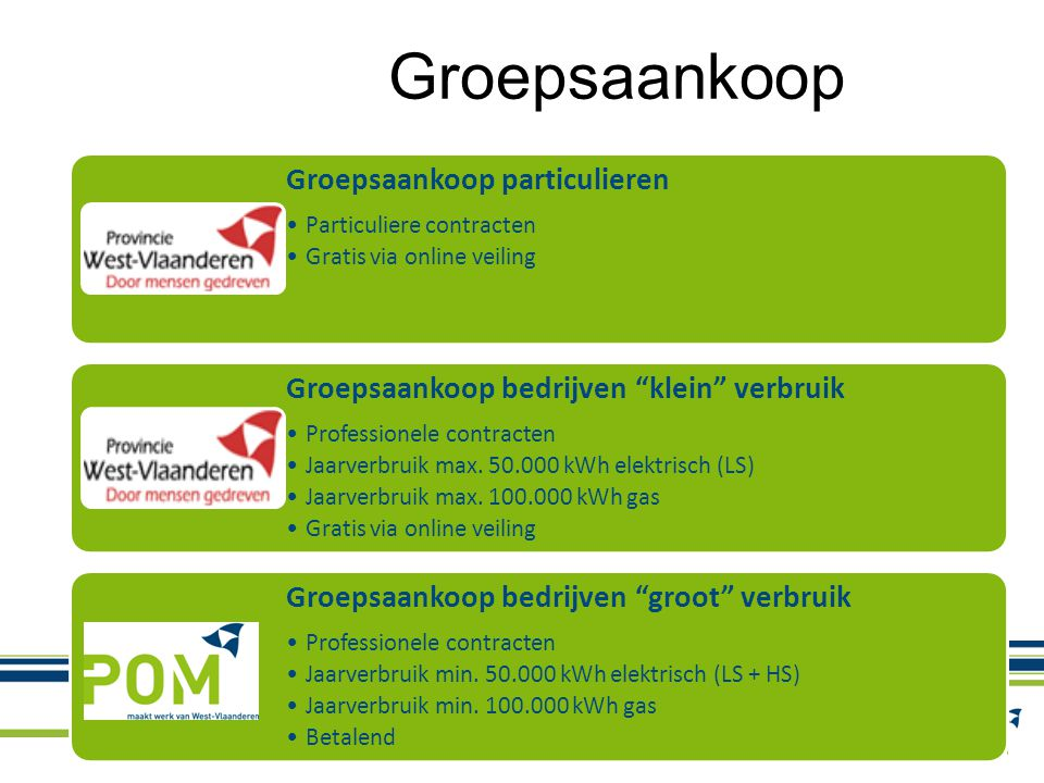 Info en contact Voor alle info en vragen vanaf 1 november: –www.eco2profit.be/groepsaankoopwww.eco2profit.be/groepsaankoop –Helpdesk: 053 41 66 66 –(Specifiek emailadres volgt nog) –(Folder volgt) Infosessies: planning in opmaak –geert.dangreau@pomwvl.begeert.dangreau@pomwvl.be –050 40 72 67
