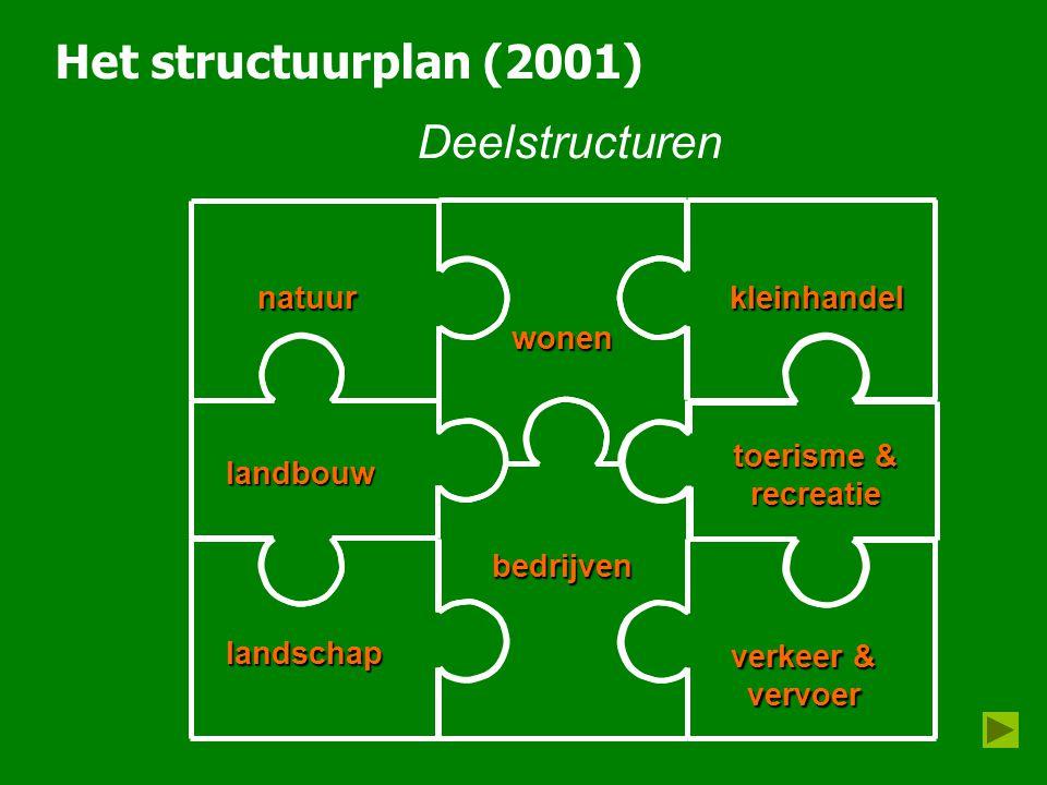 Deelstructuren landschap landbouw natuur kleinhandel toerisme & recreatie verkeer & vervoer wonen bedrijven Het structuurplan (2001)