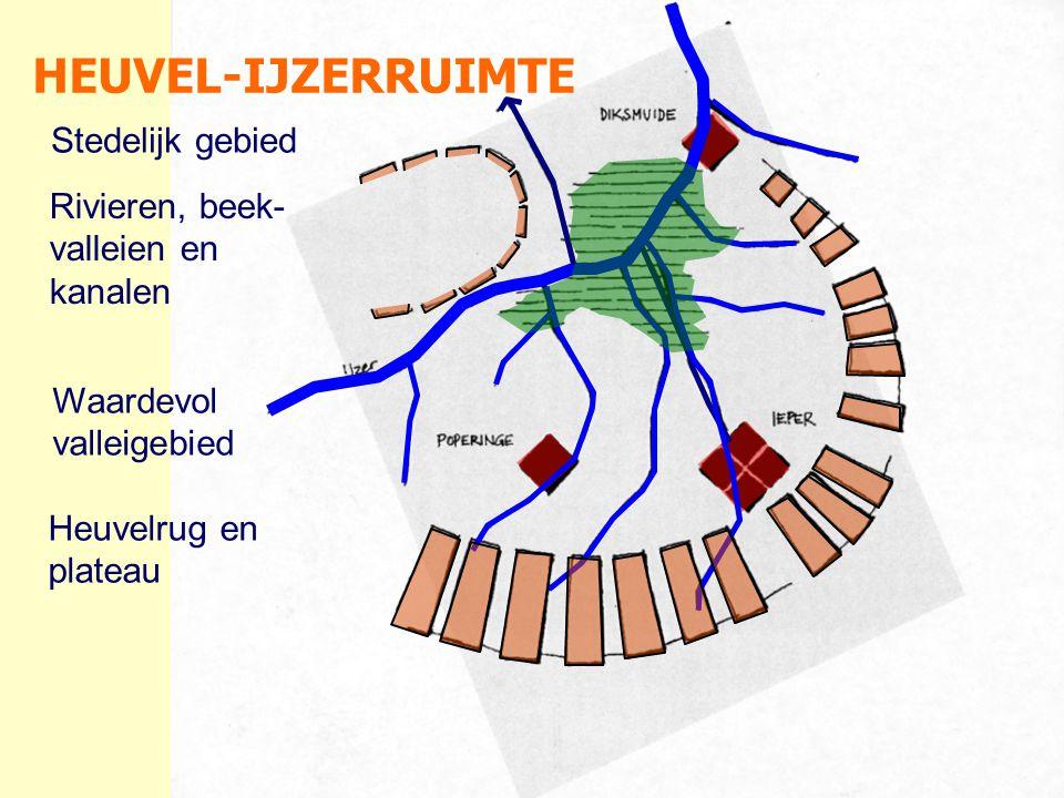 HEUVEL-IJZERRUIMTE Stedelijk gebied Rivieren, beek- valleien en kanalen Waardevol valleigebied Heuvelrug en plateau
