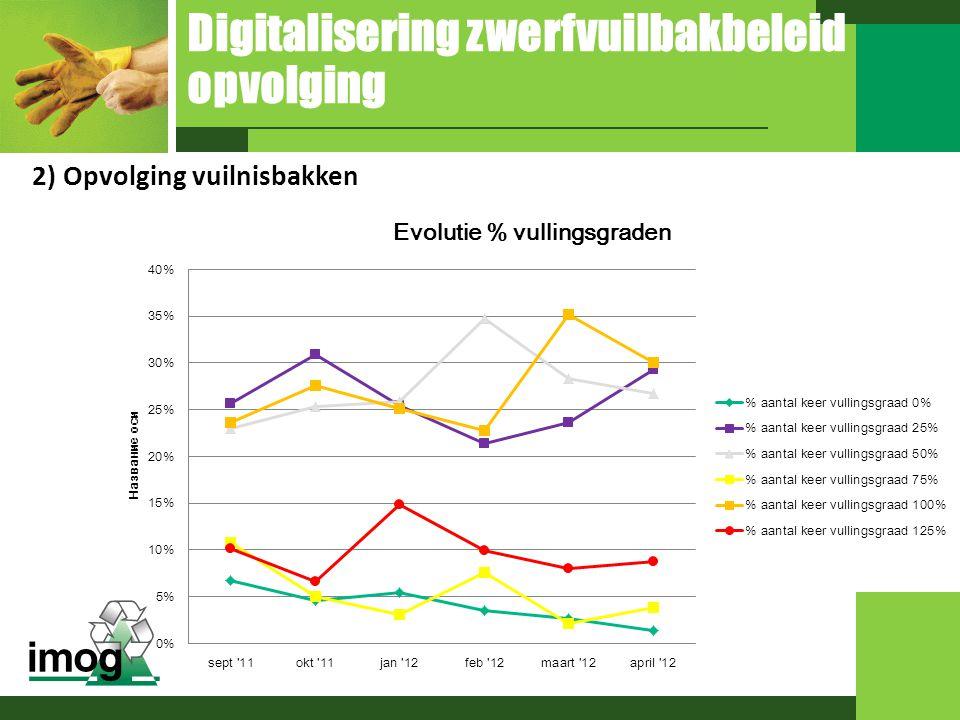 2) Opvolging vuilnisbakken Digitalisering zwerfvuilbakbeleid opvolging