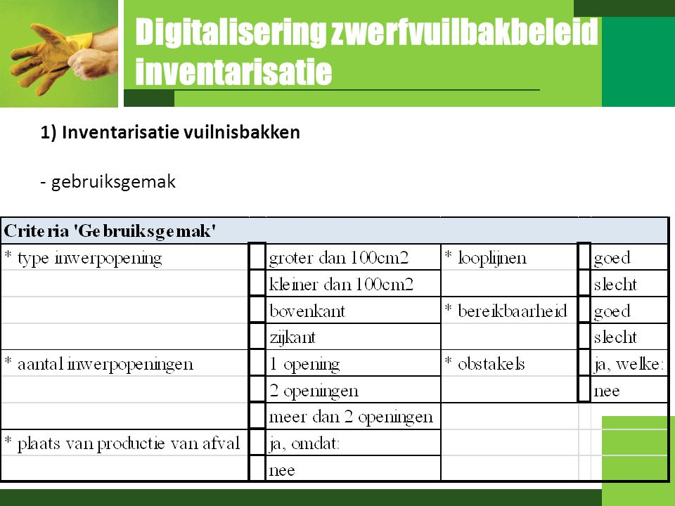 Digitalisering zwerfvuilbakbeleid inventarisatie 1) Inventarisatie vuilnisbakken - gebruiksgemak