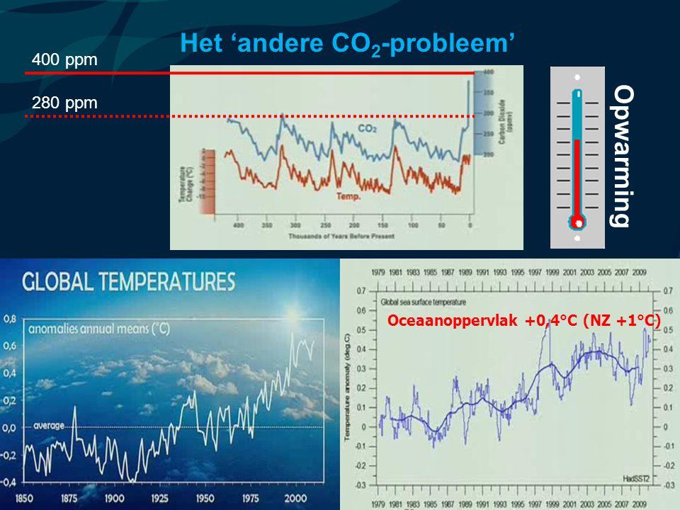 VormingPlus Oostende 29 april 08 Het 'andere CO 2 -probleem' 400 ppm 280 ppm Oceaanoppervlak +0,4°C (NZ +1°C) Opwarming