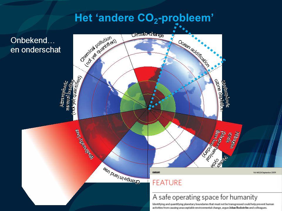 VormingPlus Oostende 29 april 08 Het 'andere CO 2 -probleem' Onbekend… en onderschat