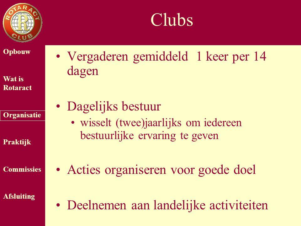 Opbouw Wat is Rotaract Organisatie Praktijk Commissies Afsluiting Clubs Vergaderen gemiddeld 1 keer per 14 dagen Dagelijks bestuur wisselt (twee)jaarlijks om iedereen bestuurlijke ervaring te geven Acties organiseren voor goede doel Deelnemen aan landelijke activiteiten