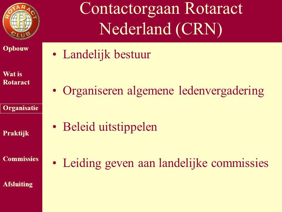 Opbouw Wat is Rotaract Organisatie Praktijk Commissies Afsluiting Contactorgaan Rotaract Nederland (CRN) Landelijk bestuur Organiseren algemene ledenvergadering Beleid uitstippelen Leiding geven aan landelijke commissies