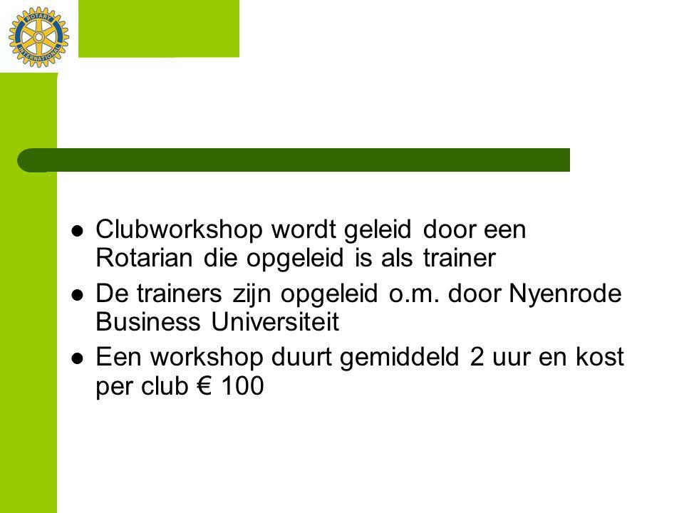 Clubworkshop wordt geleid door een Rotarian die opgeleid is als trainer De trainers zijn opgeleid o.m. door Nyenrode Business Universiteit Een worksho