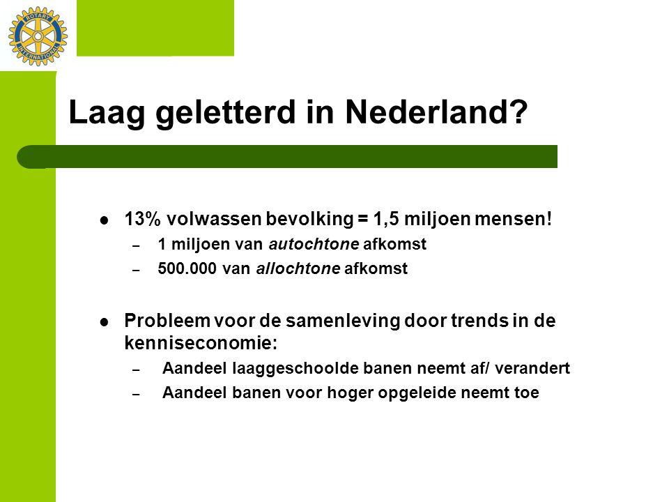 Laag geletterd in Nederland? 13% volwassen bevolking = 1,5 miljoen mensen! – 1 miljoen van autochtone afkomst – 500.000 van allochtone afkomst Problee