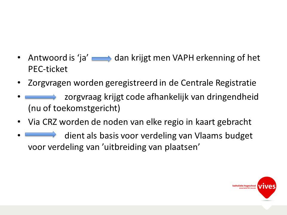 Antwoord is 'ja' dan krijgt men VAPH erkenning of het PEC-ticket Zorgvragen worden geregistreerd in de Centrale Registratie zorgvraag krijgt code afha