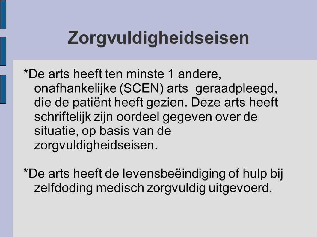 Zorgvuldigheidseisen *De arts heeft ten minste 1 andere, onafhankelijke (SCEN) arts geraadpleegd, die de patiënt heeft gezien.