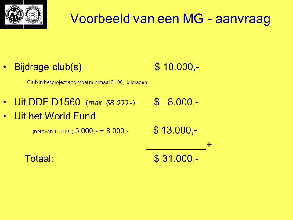 Voorbeeld van een MG - aanvraag Bijdrage club(s) $ 10.000,- Club in het projectland moet minimaal $ 100,- bijdragen.