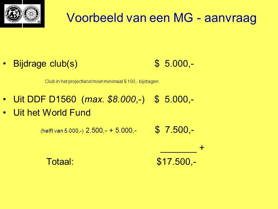 Voorbeeld van een MG - aanvraag Bijdrage club(s) $ 5.000,- Club in het projectland moet minimaal $ 100,- bijdragen.