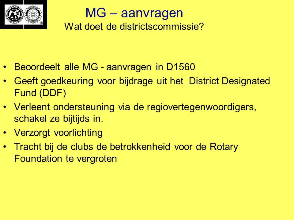MG – aanvragen Wat doet de districtscommissie.
