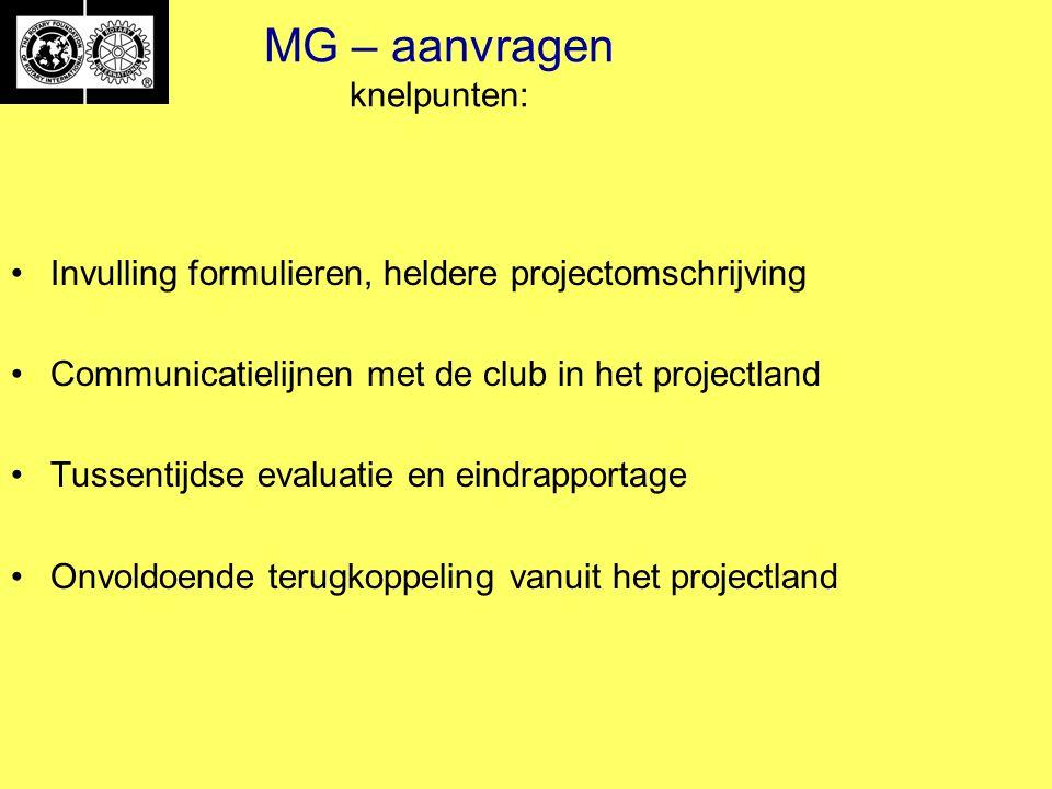 MG – aanvragen knelpunten: Invulling formulieren, heldere projectomschrijving Communicatielijnen met de club in het projectland Tussentijdse evaluatie en eindrapportage Onvoldoende terugkoppeling vanuit het projectland