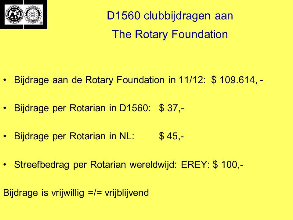 D1560 clubbijdragen aan The Rotary Foundation Bijdrage aan de Rotary Foundation in 11/12: $ 109.614, - Bijdrage per Rotarian in D1560: $ 37,- Bijdrage per Rotarian in NL: $ 45,- Streefbedrag per Rotarian wereldwijd: EREY: $ 100,- Bijdrage is vrijwillig =/= vrijblijvend