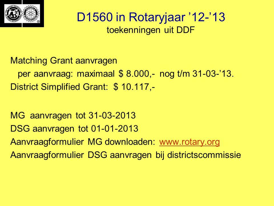 D1560 in Rotaryjaar '12-'13 toekenningen uit DDF Matching Grant aanvragen per aanvraag: maximaal $ 8.000,- nog t/m 31-03-'13.