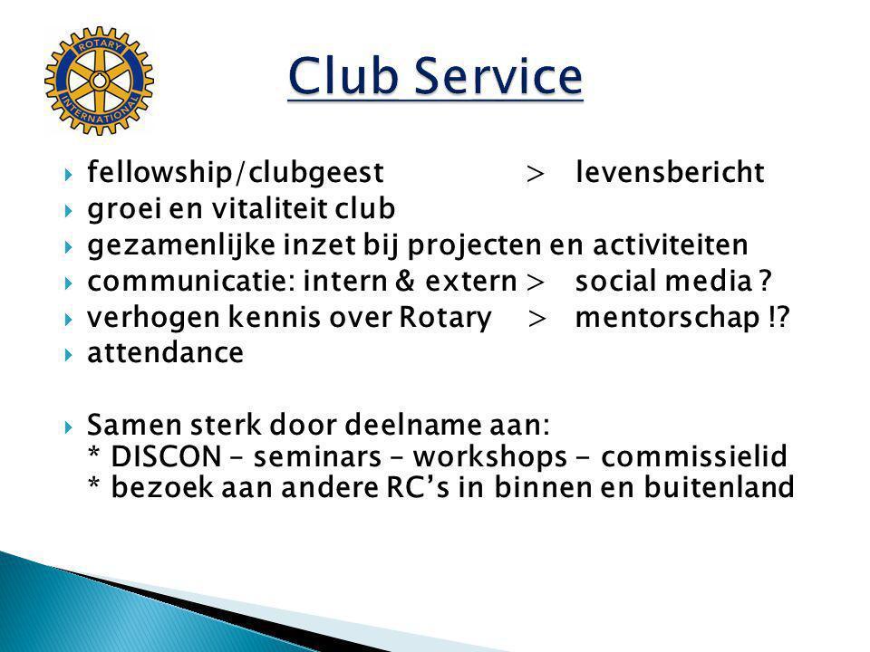  fellowship/clubgeest > levensbericht  groei en vitaliteit club  gezamenlijke inzet bij projecten en activiteiten  communicatie: intern & extern >social media .