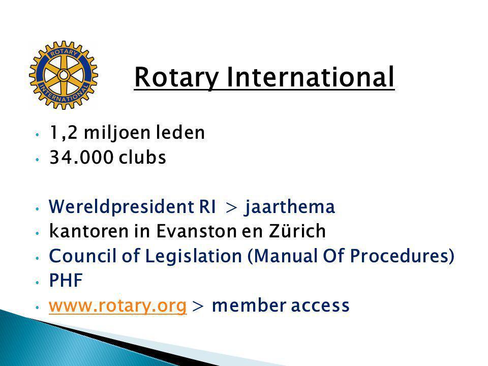 Rotary International 1,2 miljoen leden 34.000 clubs Wereldpresident RI> jaarthema kantoren in Evanston en Zürich Council of Legislation (Manual Of Procedures) PHF www.rotary.org > member access www.rotary.org