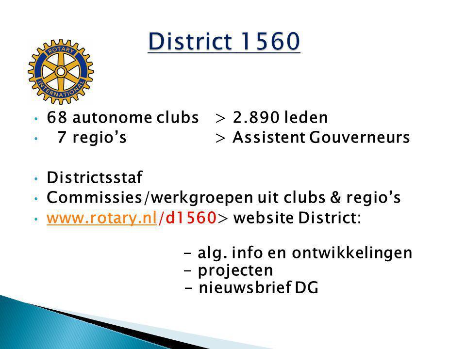 68 autonome clubs> 2.890 leden 7 regio's> Assistent Gouverneurs Districtsstaf Commissies/werkgroepen uit clubs & regio's www.rotary.nl/d1560> website District: - alg.
