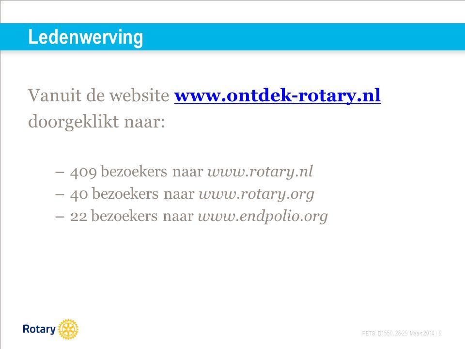 PETS D1550, 28-29 Maart 2014 | 9 Ledenwerving Vanuit de website www.ontdek-rotary.nlwww.ontdek-rotary.nl doorgeklikt naar: – 409 bezoekers naar www.rotary.nl – 40 bezoekers naar www.rotary.org – 22 bezoekers naar www.endpolio.org