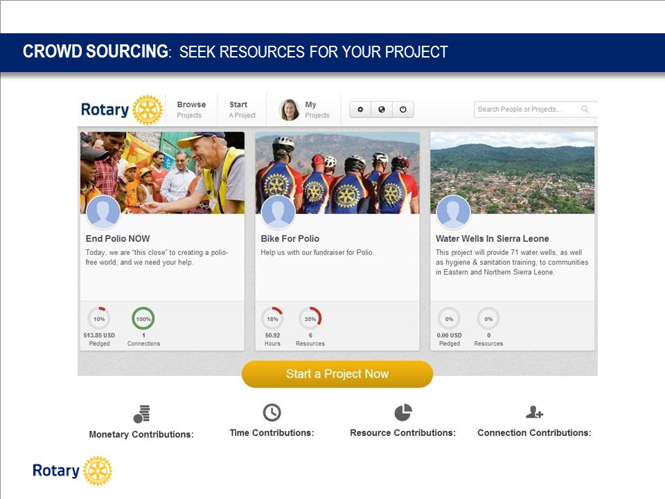 CROWD SOURCING : SEEK RESOURCES FOR YOUR PROJECT