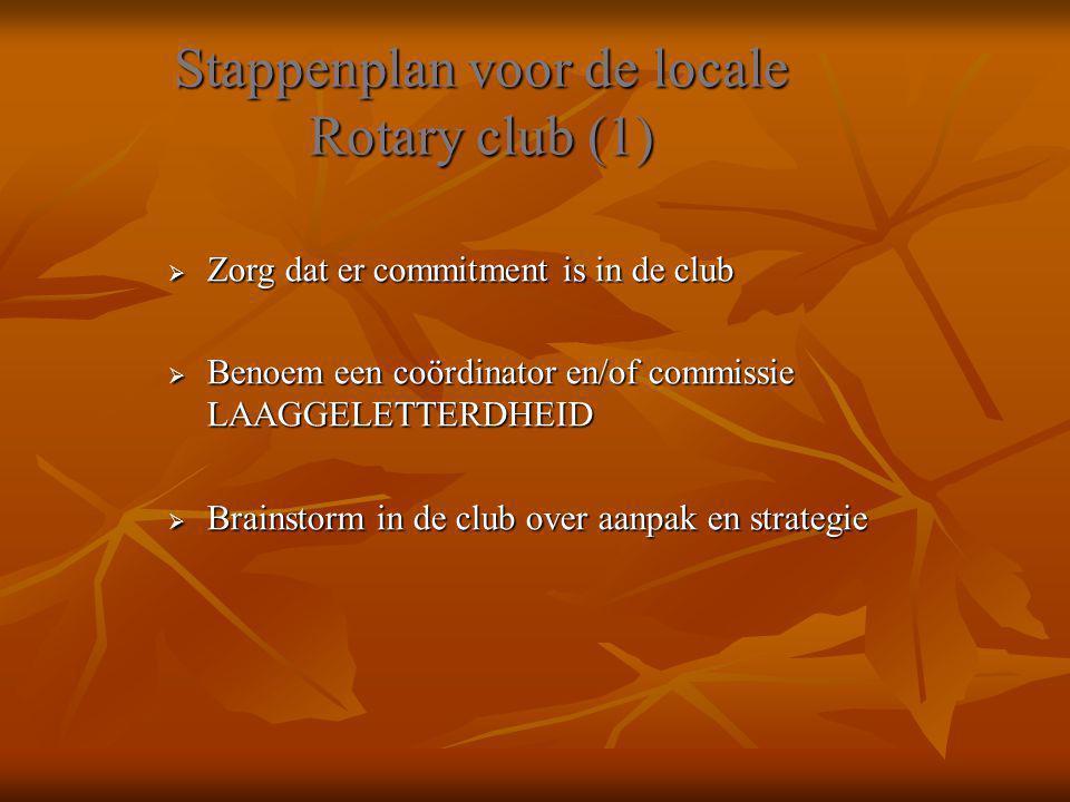 Stappenplan voor de locale Rotary club (1)  Zorg dat er commitment is in de club  Benoem een coördinator en/of commissie LAAGGELETTERDHEID  Brainst