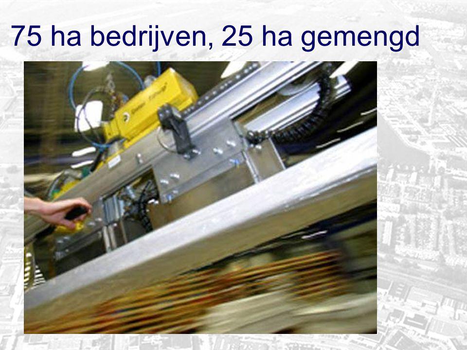 75 ha bedrijven, 25 ha gemengd