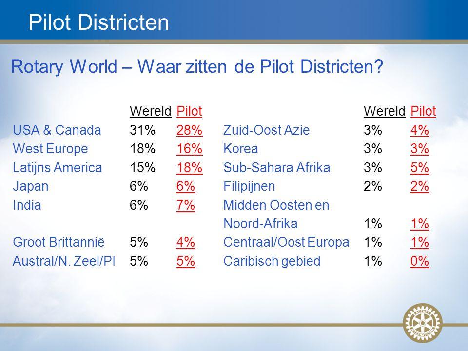 15 Pilot Districten Rotary World – Waar zitten de Pilot Districten? WereldPilotWereldPilot USA & Canada31%28%Zuid-Oost Azie 3%4% West Europe 18%16%Kor
