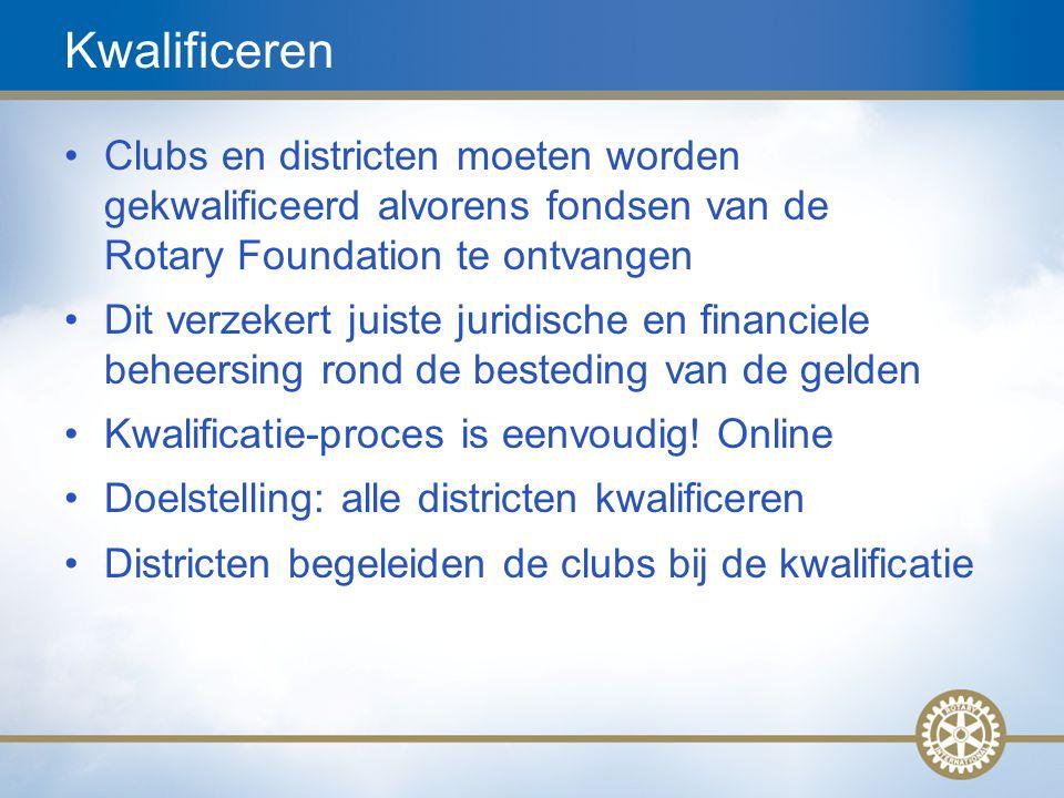 19 Kwalificeren Clubs en districten moeten worden gekwalificeerd alvorens fondsen van de Rotary Foundation te ontvangen Dit verzekert juiste juridisch