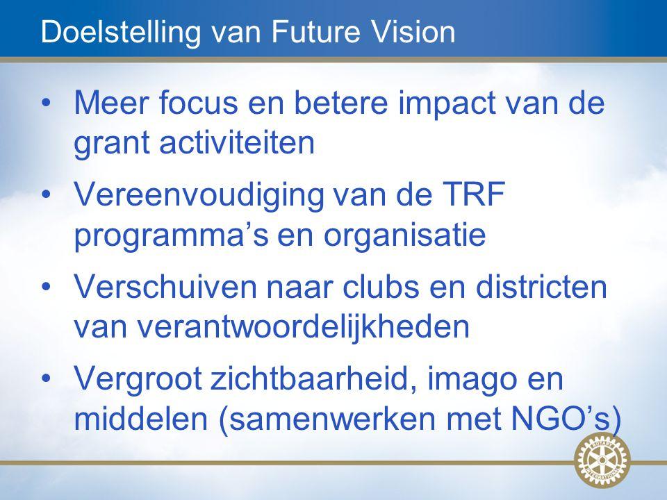 6 Doelstelling van Future Vision Meer focus en betere impact van de grant activiteiten Vereenvoudiging van de TRF programma's en organisatie Verschuiv