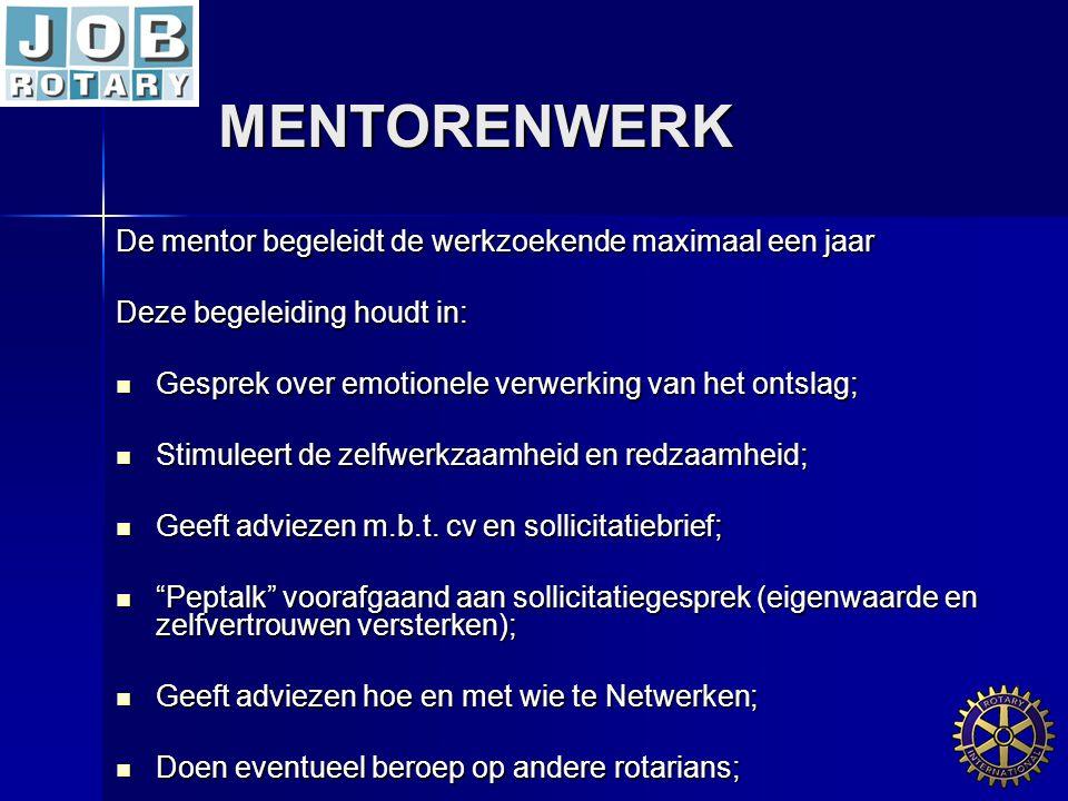 MENTORENWERK De mentor begeleidt de werkzoekende maximaal een jaar Deze begeleiding houdt in: Gesprek over emotionele verwerking van het ontslag; Gesprek over emotionele verwerking van het ontslag; Stimuleert de zelfwerkzaamheid en redzaamheid; Stimuleert de zelfwerkzaamheid en redzaamheid; Geeft adviezen m.b.t.