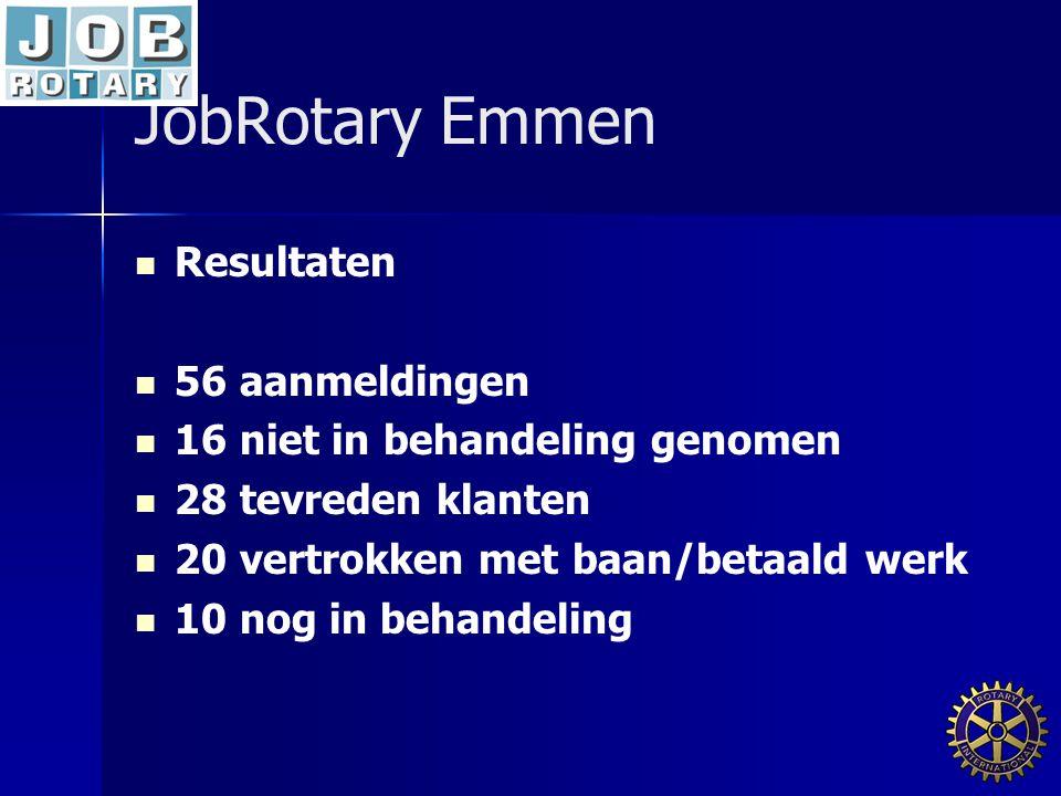 JobRotary Emmen Resultaten 56 aanmeldingen 16 niet in behandeling genomen 28 tevreden klanten 20 vertrokken met baan/betaald werk 10 nog in behandeling