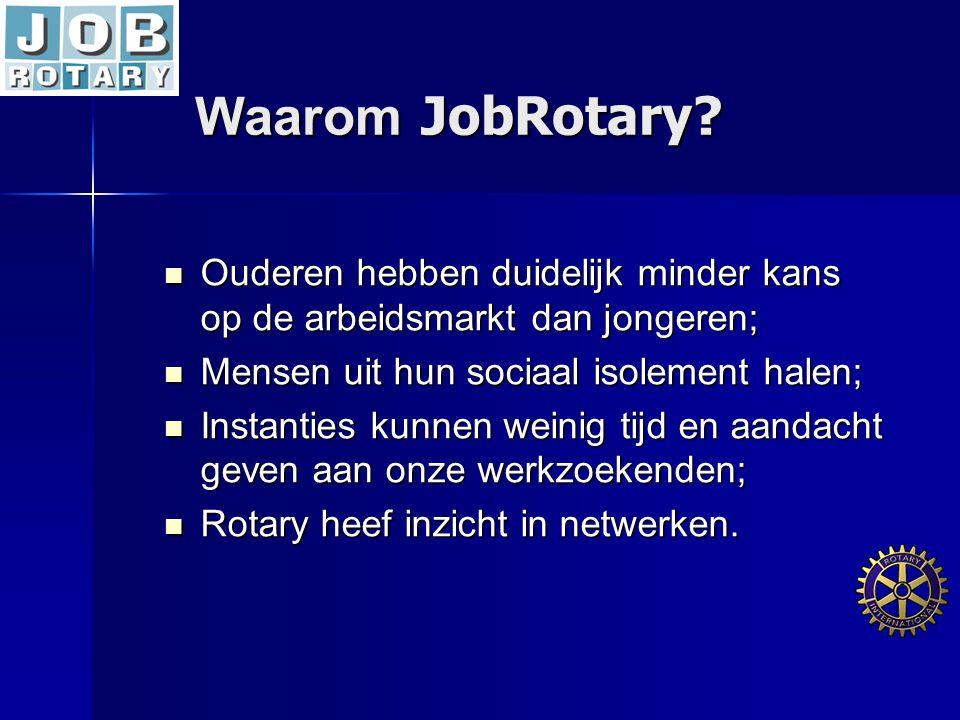Doelstelling Begeleiden werkzoekenden: ouder dan 40 jaar ouder dan 40 jaar >zes maanden ingeschreven als werkzoekende >zes maanden ingeschreven als werkzoekende woonachtig in Jobrotary-regio woonachtig in Jobrotary-regio