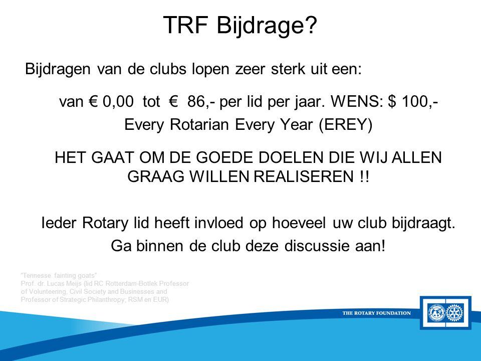 District Rotary Foundation Seminar TRF Bijdrage.