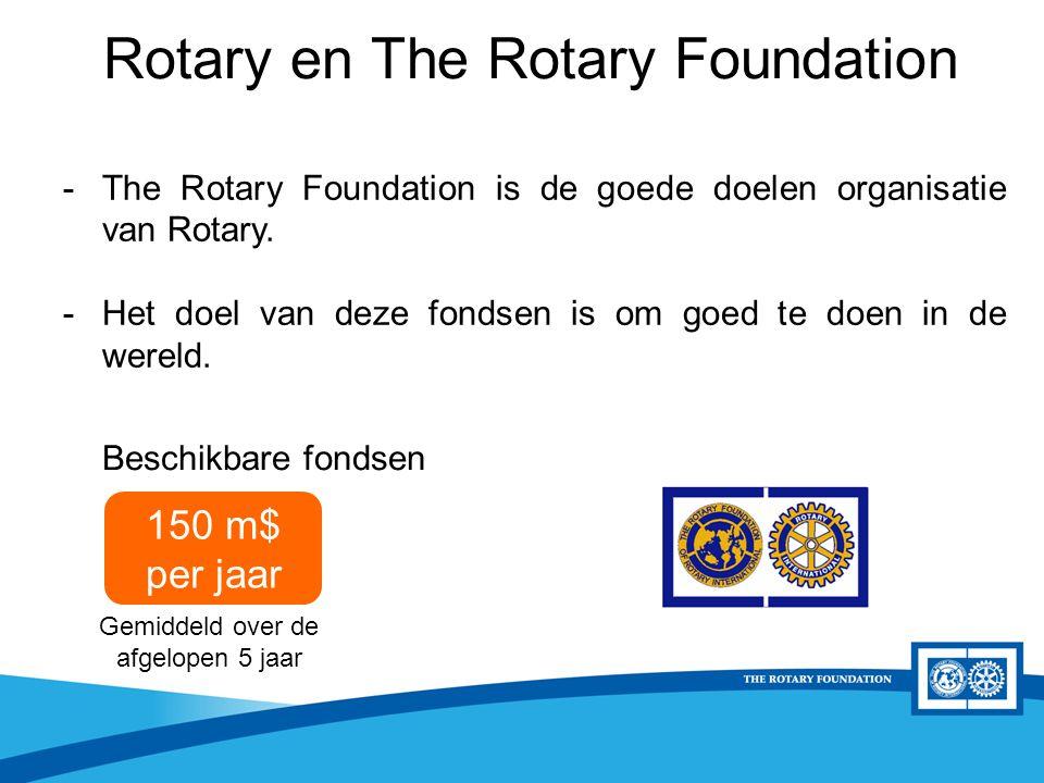 District Rotary Foundation Seminar Rotary en The Rotary Foundation -The Rotary Foundation is de goede doelen organisatie van Rotary.