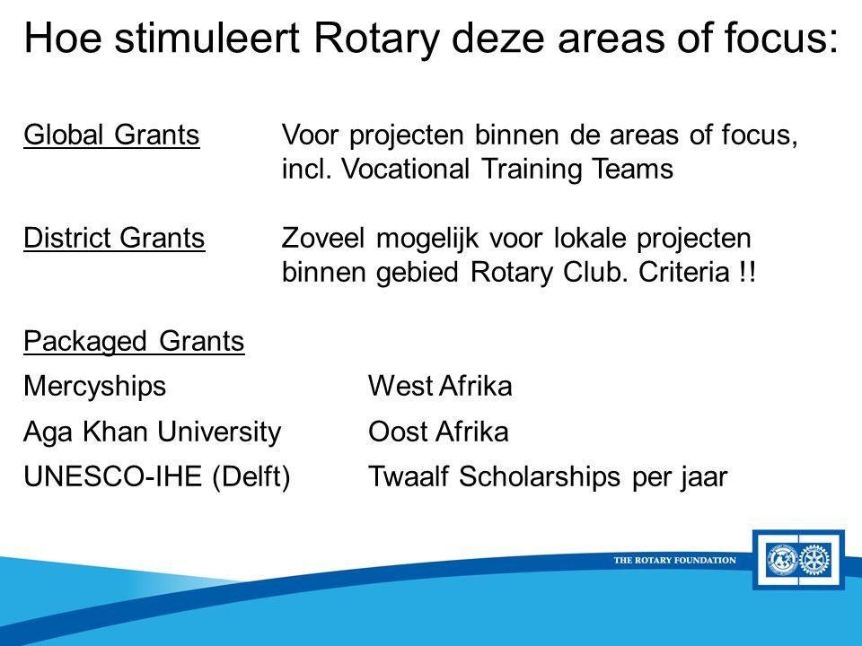 District Rotary Foundation Seminar Hoe stimuleert Rotary deze areas of focus: Global GrantsVoor projecten binnen de areas of focus, incl.