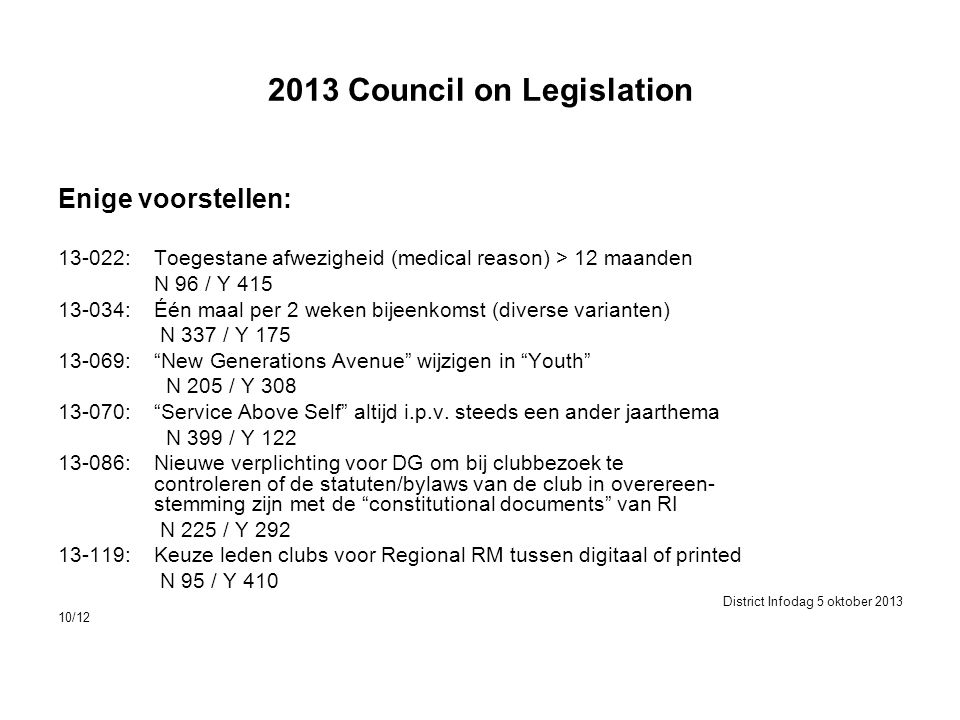 2013 Council on Legislation Enige voorstellen: 13-022:Toegestane afwezigheid (medical reason) > 12 maanden N 96 / Y 415 13-034: Één maal per 2 weken bijeenkomst (diverse varianten) N 337 / Y 175 13-069: New Generations Avenue wijzigen in Youth N 205 / Y 308 13-070: Service Above Self altijd i.p.v.