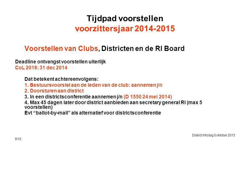 Tijdpad voorstellen voorzittersjaar 2014-2015 Voorstellen van Clubs, Districten en de RI Board Deadline ontvangst voorstellen uiterlijk CoL 2016: 31 dec 2014 Dat betekent achtereenvolgens: 1.