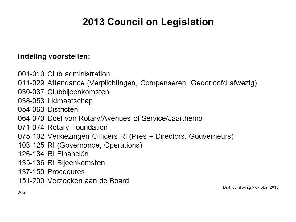 2013 Council on Legislation Indeling voorstellen: 001-010Club administration 011-029Attendance (Verplichtingen, Compenseren, Geoorloofd afwezig) 030-0