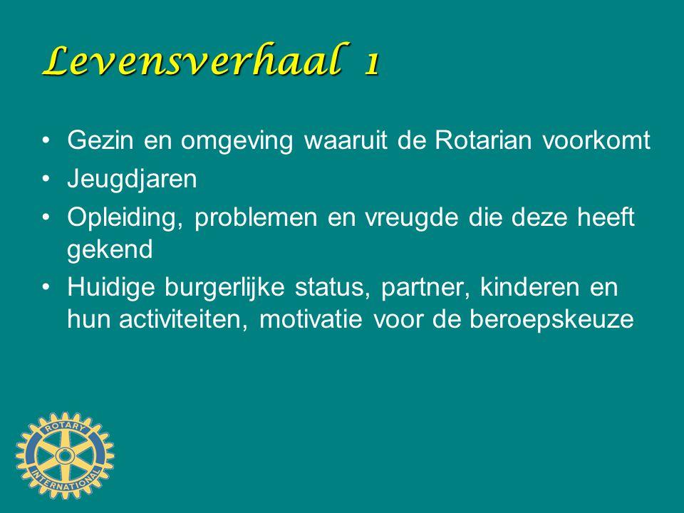 Levensverhaal 1 Gezin en omgeving waaruit de Rotarian voorkomt Jeugdjaren Opleiding, problemen en vreugde die deze heeft gekend Huidige burgerlijke status, partner, kinderen en hun activiteiten, motivatie voor de beroepskeuze