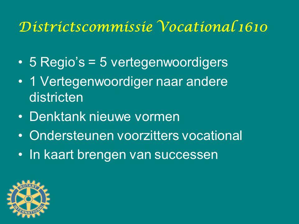 Districtscommissie Vocational 1610 5 Regio's = 5 vertegenwoordigers 1 Vertegenwoordiger naar andere districten Denktank nieuwe vormen Ondersteunen voorzitters vocational In kaart brengen van successen
