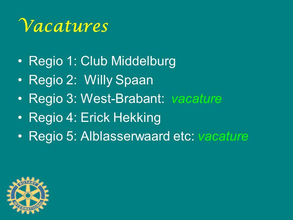 Vacatures Regio 1: Club Middelburg Regio 2: Willy Spaan Regio 3: West-Brabant: vacature Regio 4: Erick Hekking Regio 5: Alblasserwaard etc: vacature