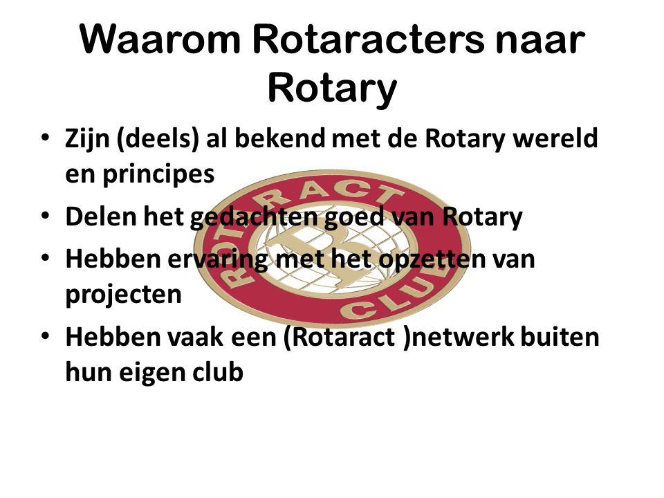 Waarom Rotaracters naar Rotary Zijn (deels) al bekend met de Rotary wereld en principes Delen het gedachten goed van Rotary Hebben ervaring met het opzetten van projecten Hebben vaak een (Rotaract )netwerk buiten hun eigen club
