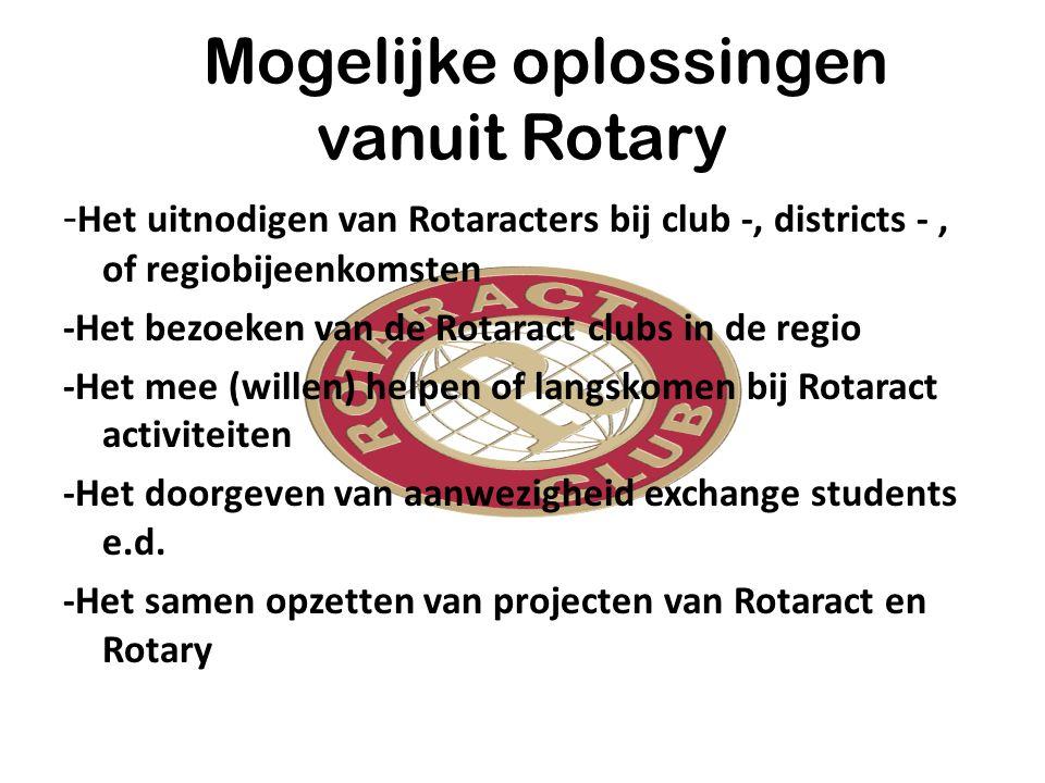 Mogelijke oplossingen vanuit Rotary - Het uitnodigen van Rotaracters bij club -, districts -, of regiobijeenkomsten -Het bezoeken van de Rotaract clubs in de regio -Het mee (willen) helpen of langskomen bij Rotaract activiteiten -Het doorgeven van aanwezigheid exchange students e.d.