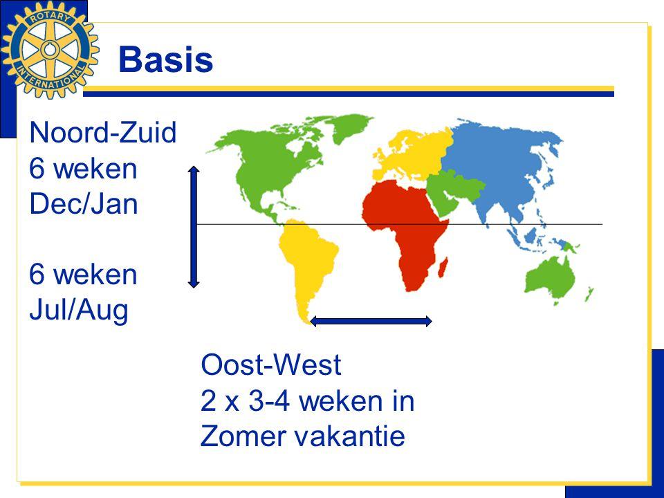 Noord-Zuid 6 weken Dec/Jan 6 weken Jul/Aug Oost-West 2 x 3-4 weken in Zomer vakantie Basis