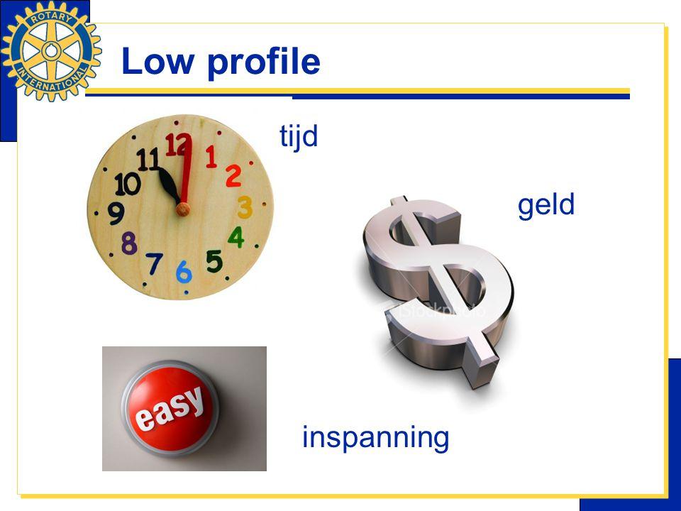 Low profile tijd geld inspanning