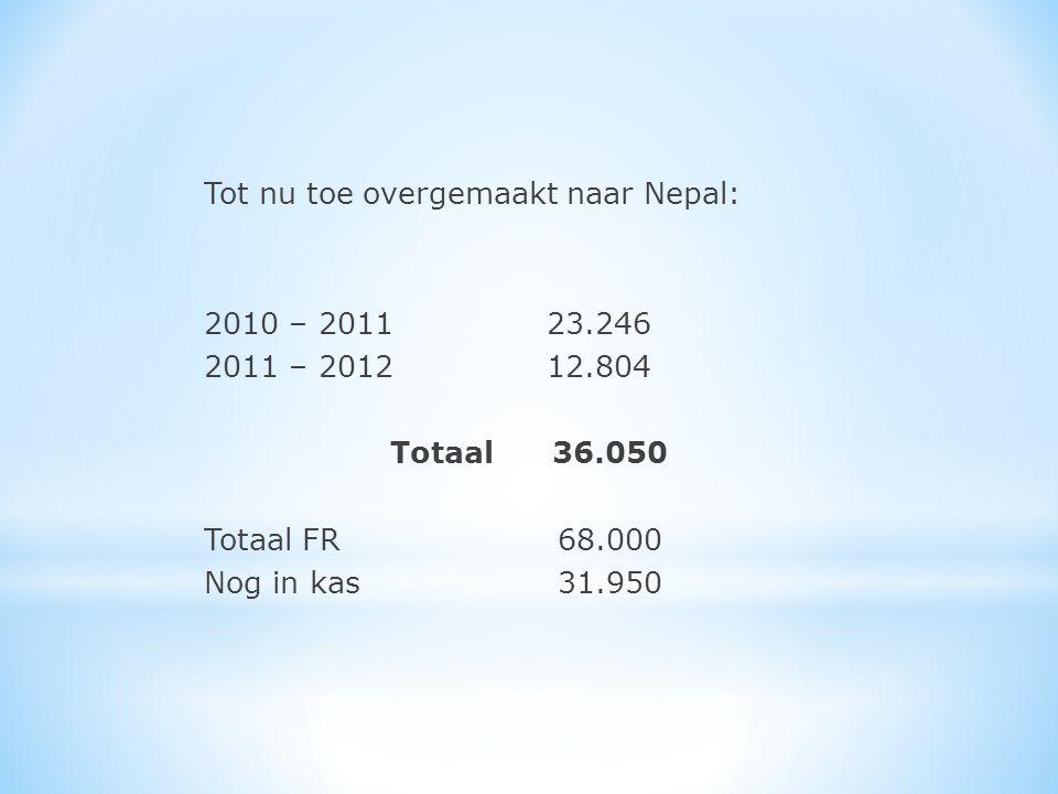 Tot nu toe overgemaakt naar Nepal: 2010 – 2011 23.246 2011 – 2012 12.804 Totaal 36.050 Totaal FR 68.000 Nog in kas 31.950