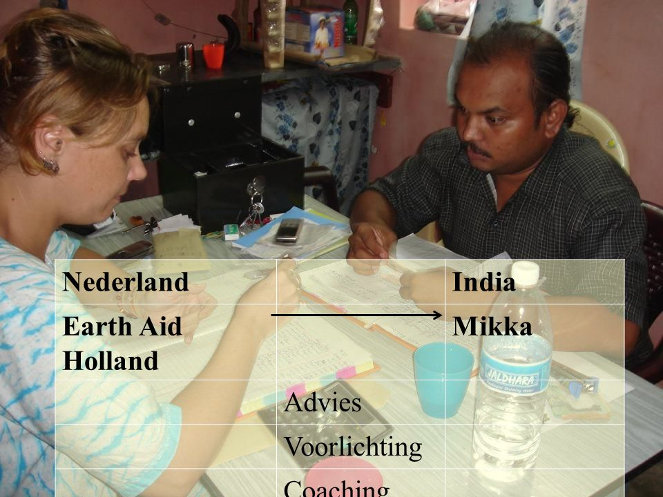 NederlandIndia Earth Aid Holland Mikka Advies Voorlichting Coaching Sponsoring