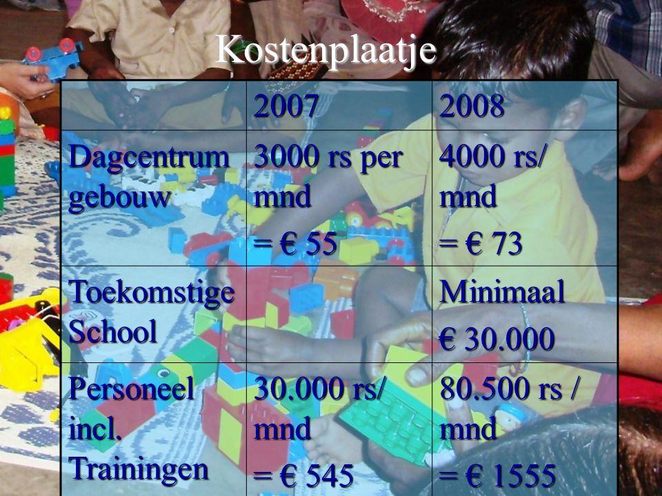 Kostenplaatje20072008 Dagcentrum gebouw 3000 rs per mnd = € 55 4000 rs/ mnd = € 73 Toekomstige School Minimaal € 30.000 Personeel incl. Trainingen 30.