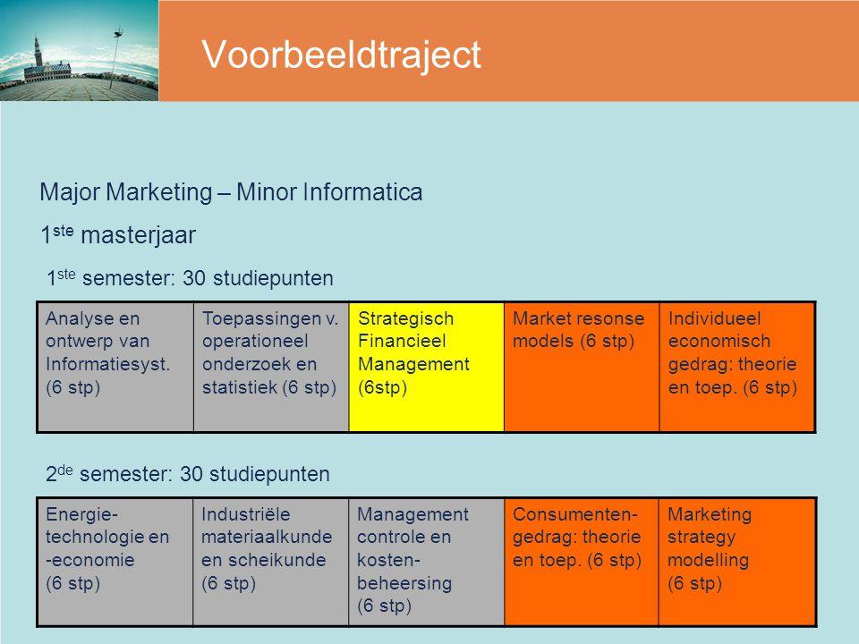 Voorbeeldtraject Analyse en ontwerp van Informatiesyst. (6 stp) Toepassingen v. operationeel onderzoek en statistiek (6 stp) Strategisch Financieel Ma